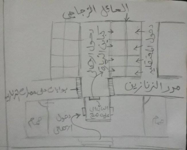 رسم كروكي للغرفة التى تتم بها زيارات الأهالي بأبنائهم المعتقلين